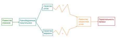 Поисковая схема репетитора по математике
